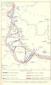 Наступательные операции германских войск в 1918 году